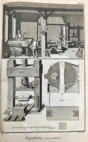 Making paper as depicted in d'Alembert and Diderot's Encyclopédie